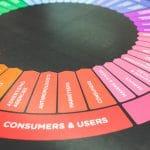 Signification des couleurs en communication et marketing 2021